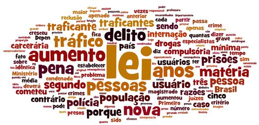 Resultado de imagem para NATUREZA JURIDICA DA LEI ANTI ENTORPECENTE