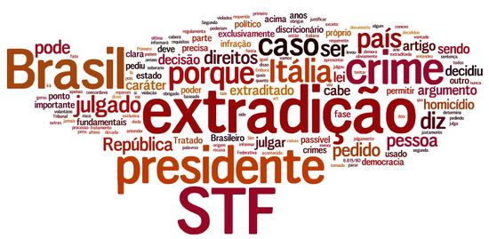 IMPORTANTE - Alteração no Estatuto do Estrangeiro: Nova disciplina à prisão cautelar para fins de extradição.