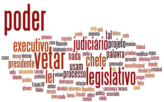 Resultado de imagem para executivo, legislativo, judiciario e mp